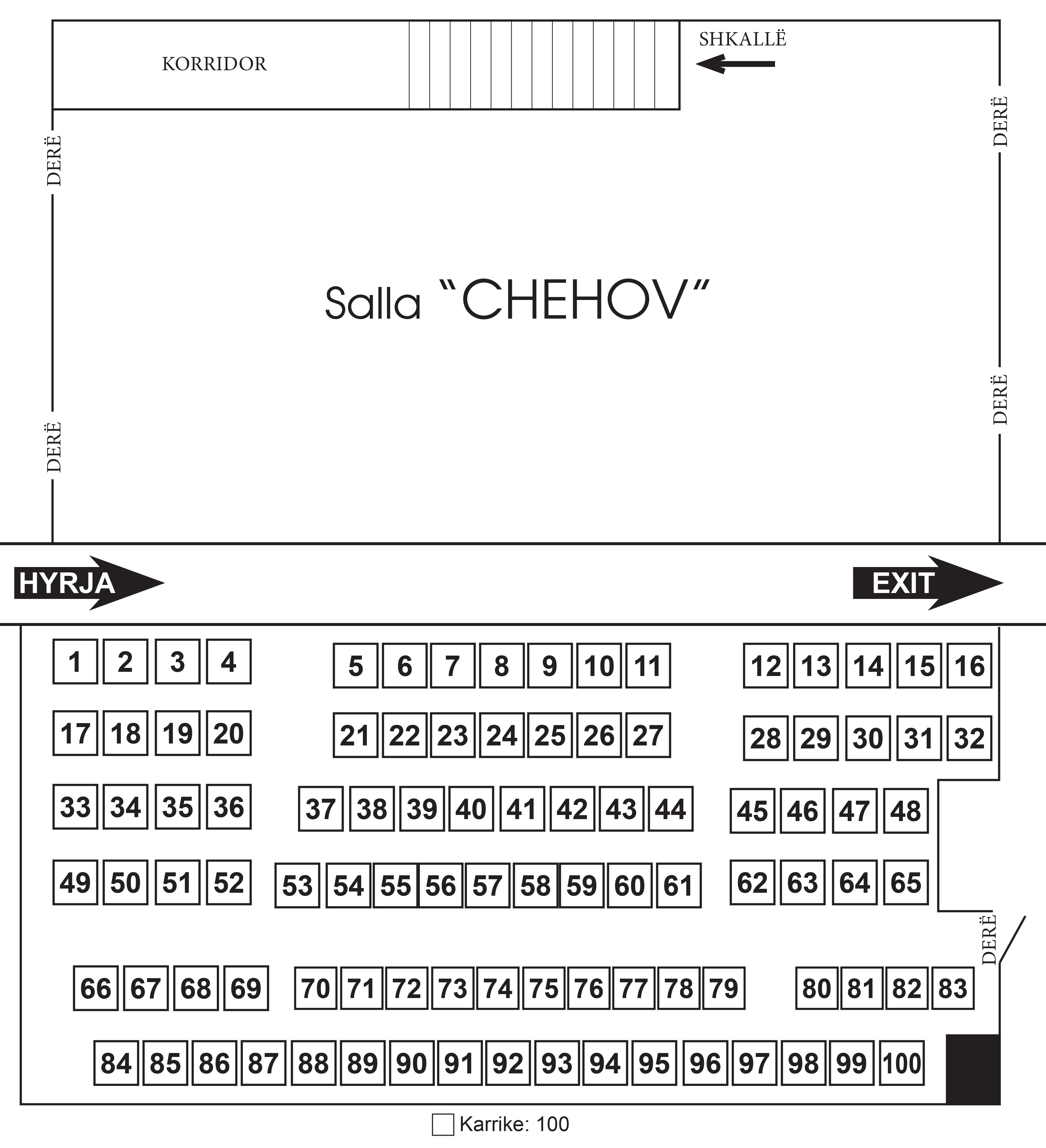 Salla Chehov
